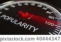 Popularity meter or indicator. 3D rendering 40444347