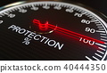 Protection meter or indicator conceptual 3D rendering 40444350