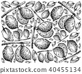 Background of Ripe Charichuelo Fruits 40455134