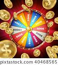 Wheel Of Fortune Poster Vector. 40468565
