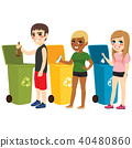 Recycling Waste Sorting 40480860