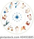 星座 占星 水彩畫 40493885
