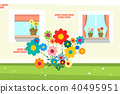 Flowers in front of House Wall 40495951