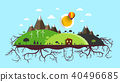 landscape, vector, abstract 40496685