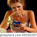 Wedding memories. Broken heart woman. Family break up. 40500397