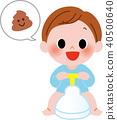 嬰兒 寶寶 寶貝 40500640
