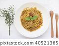 義大利 麵條 香腸 40521365