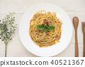 義大利 麵條 香腸 40521367