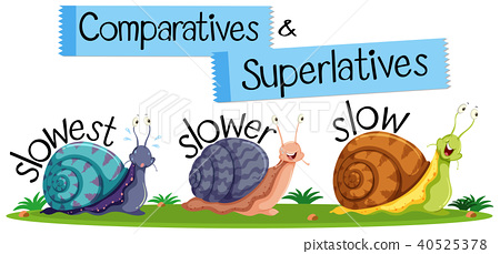 Comparative and Superlative English Words 40525378