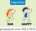 English Opposites Word Sad and Happy 40527835
