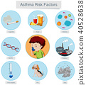 Medical Vector Asthma Risk Factors 40528638