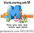 English words starting with M 40528703