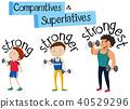 Comparatives & Superlatives illustration 40529296