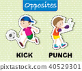 Opposite English Words on Green Background 40529301