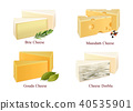 Cheese Kinds Set 40535901
