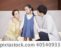 생활,가족,아빠,엄마,딸 40540933