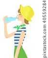 中暑 防暑 預防 40559284