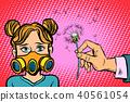 Allergy to dandelion flowers 40561054