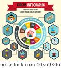 circus, infographic, chart 40569306