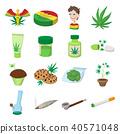 marijuana, medicinal, cannabis 40571048