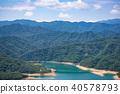Thousand Island Lake, Shiding Crocodile, Taipei 40578793