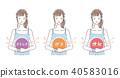 ผู้หญิงปวดท้องชุด 3 จุด 40583016