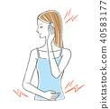頭痛和月經來潮 40583177