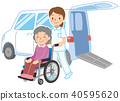 seeing off and meeting on return, wheelchair, Wheel Chair 40595620