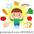영양 균형과 아이 40595622