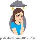 Depressed Sad Girl 40598237