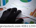 정보 보안 40611200