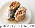 고등어, 보존 식품, 비상식량 40626339