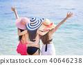 海滩 朋友 幸福 40646238