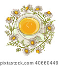 cup of chamomile tea 40660449