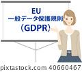 歐盟通用數據保護條例GDPR 40660467