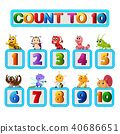 Many insect and numbers one to ten 40686651
