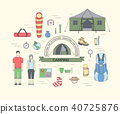 camp, equipment, set 40725876