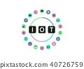 IOT, 소도구, 간단한 장치 40726759