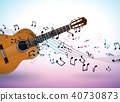 background music guitar 40730873