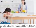 ผู้ปกครองและเด็กแม่และเด็กแม่และลูกสาวเด็กการเรียนรู้ที่อยู่อาศัย 40734045