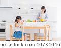 ผู้ปกครองและเด็กแม่และเด็กแม่และลูกสาวเด็กการเรียนรู้ที่อยู่อาศัย 40734046