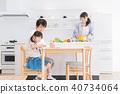 젊은 가족, 부모, 자녀, 거실 학습 40734064