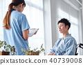 成熟的女人 一個年輕成年女性 女生 40739008
