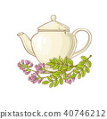 astragalus tea in teapot 40746212