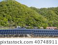 태양 광 발전, 태양광패널, 태양광 패널 40748911