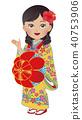 Okinawa Ryukyu costume woman information 40753906