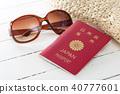 여행, 여권, 패스포트 40777601