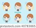 man with oily skin problem 40783665