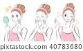 care problem skin 40783680