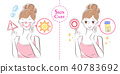 woman with sun protection 40783692